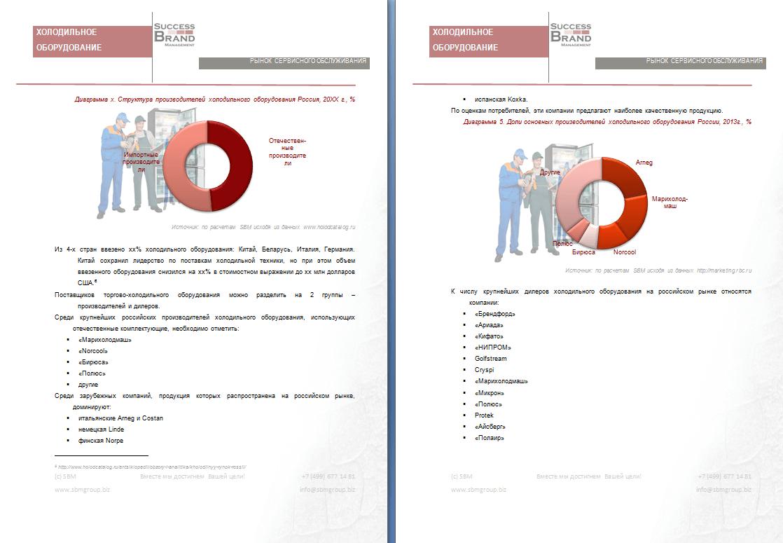 Бизнес-план компании по обслуживанию лодильного и климатического оборудования