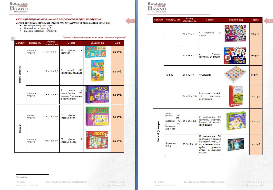 Анализ рынка карточных игр