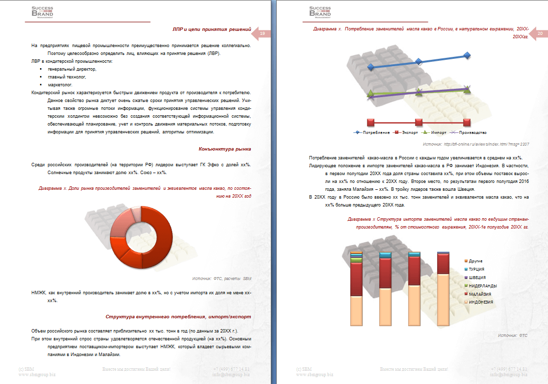 Анализ рынка заменителей какао масла