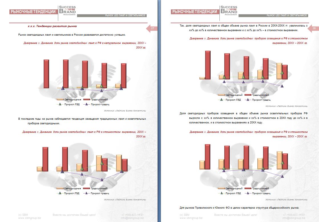 Анализ рынка светодиодных ламп и светильников