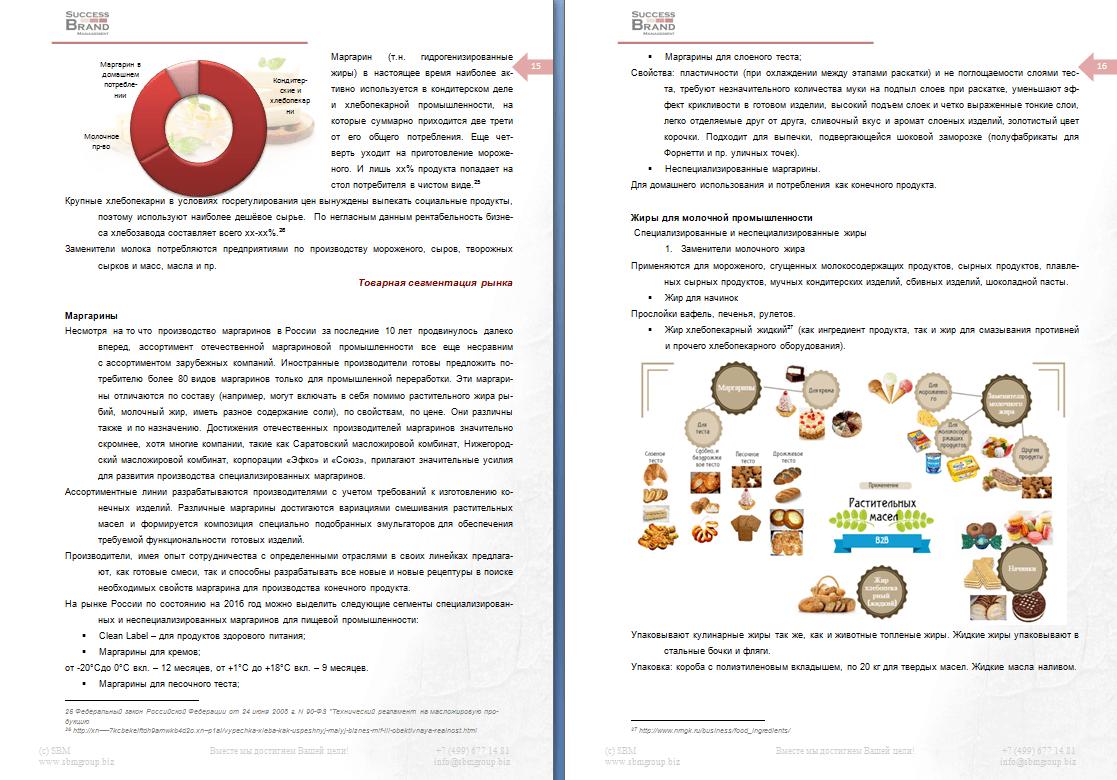 Анализ рынка маргаринов и жиров