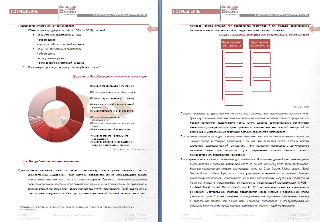 Анализ рынка гибких печатных плат