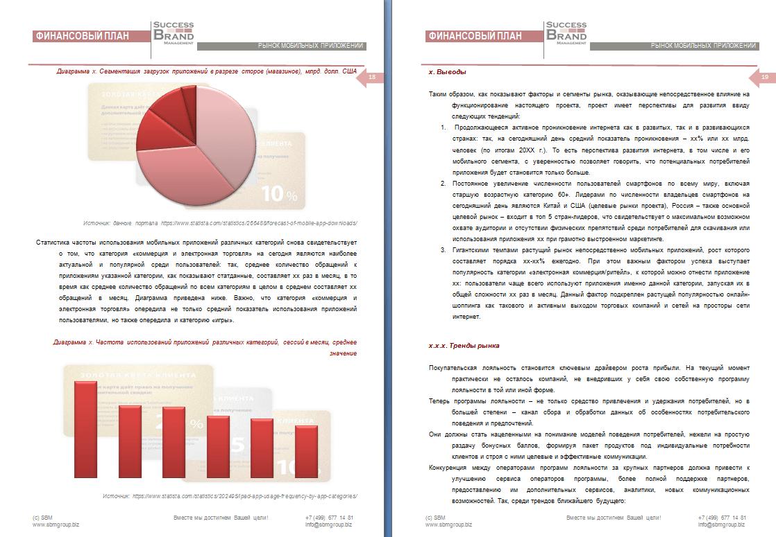 Анализ рынка скидочных сервисов