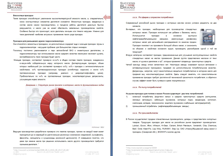Анализ рынка присадок к маслам