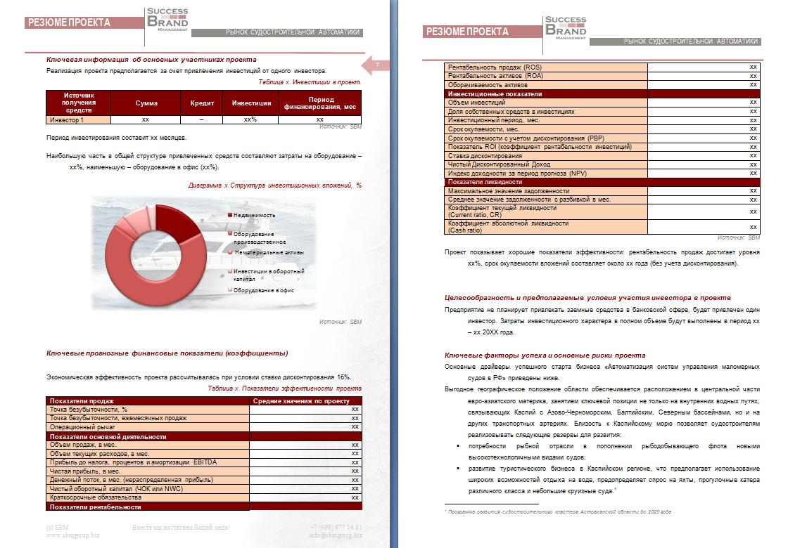 Анализ рынка судовой автоматики