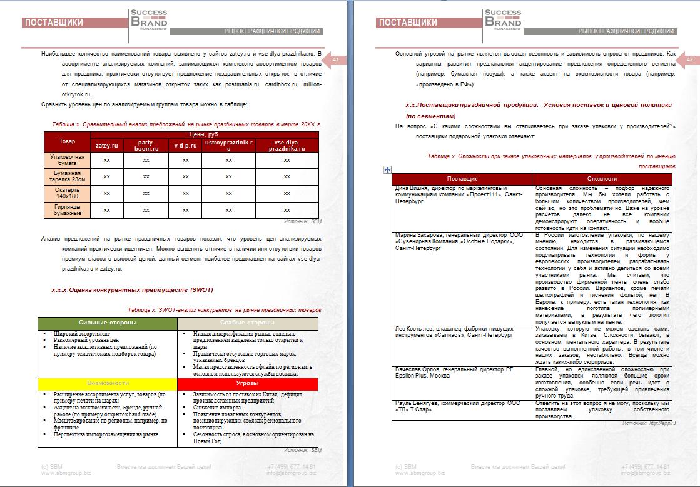 Анализ рынка бумажных изделий для проведения праздников