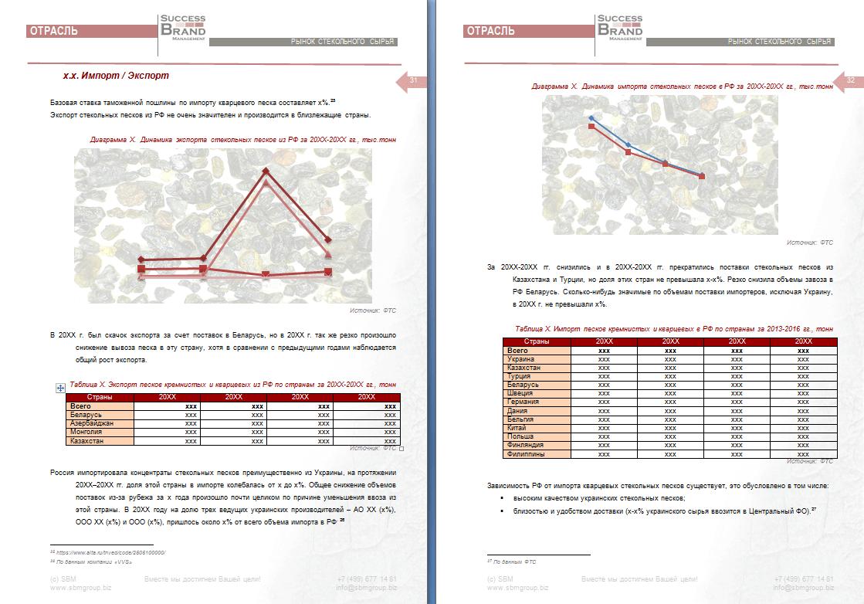 Анализ рынка стекла и стекольного сырья