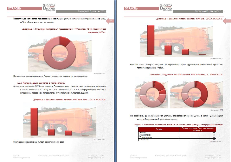 Анализ рынка автоцистерн
