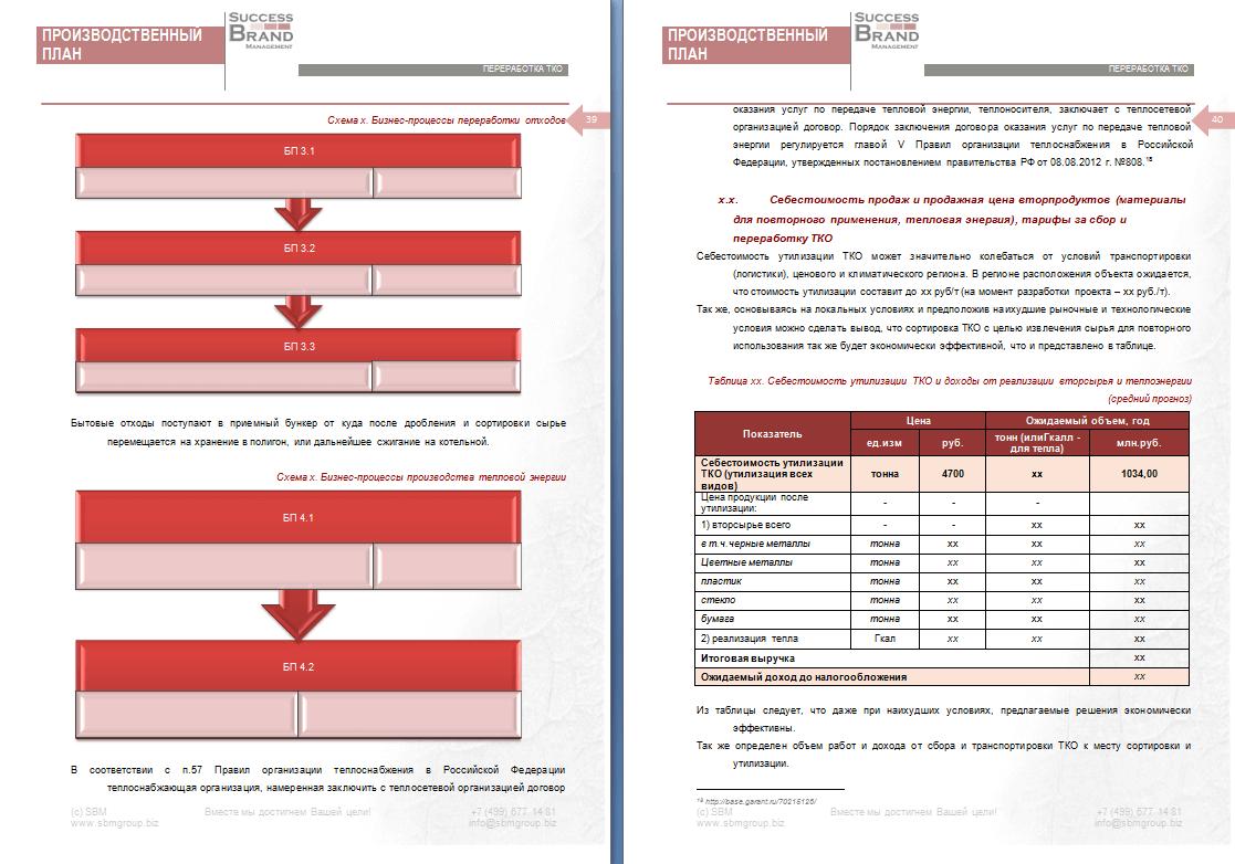 Бизнес-план строительства МПК