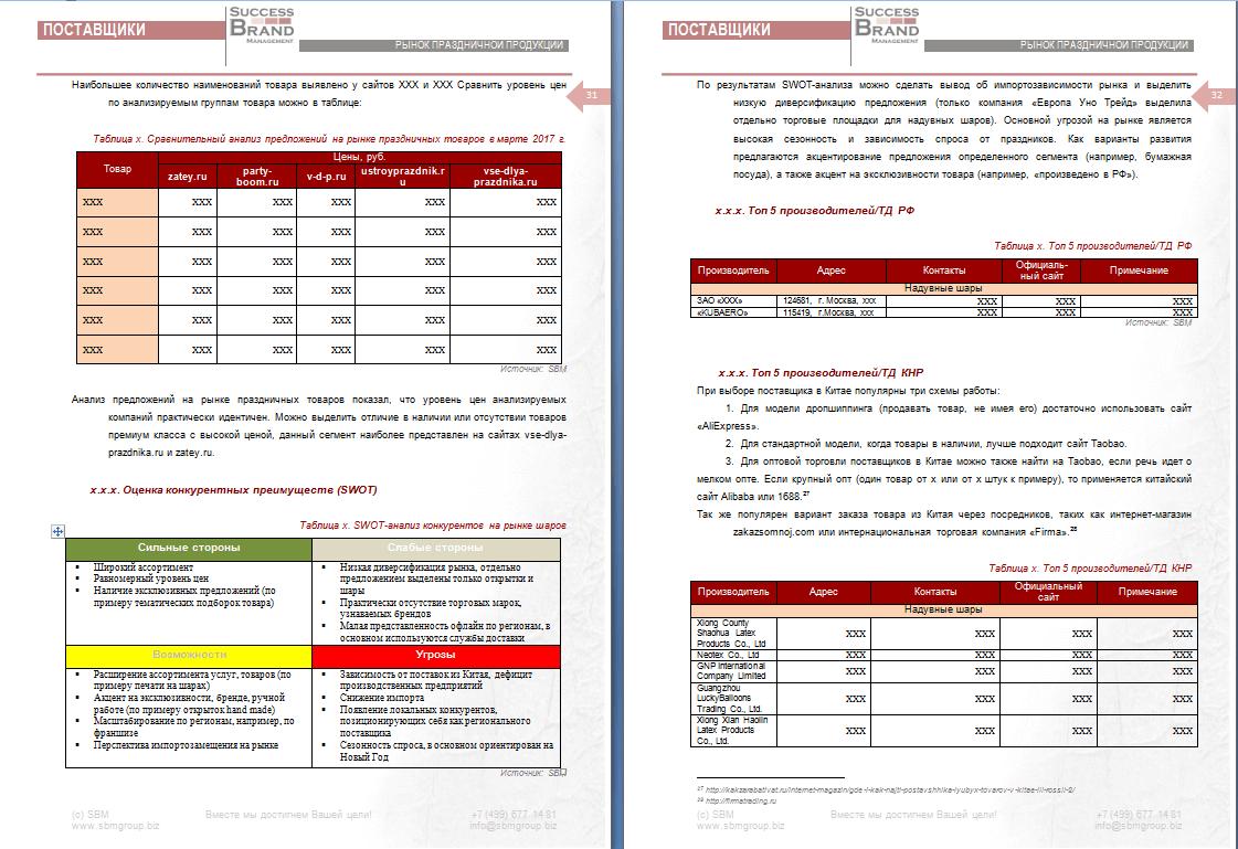 Анализ рынка воздушных шаров
