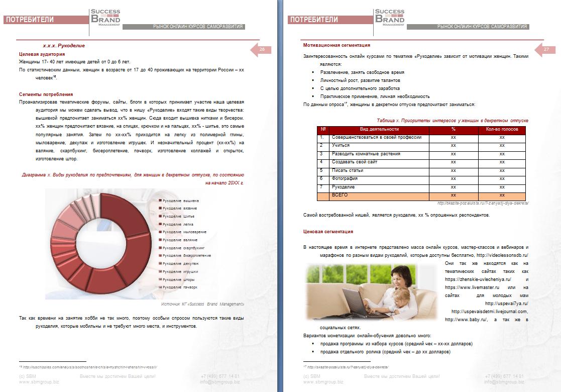 Анализ рынка онлайн образования для матерей в декрете