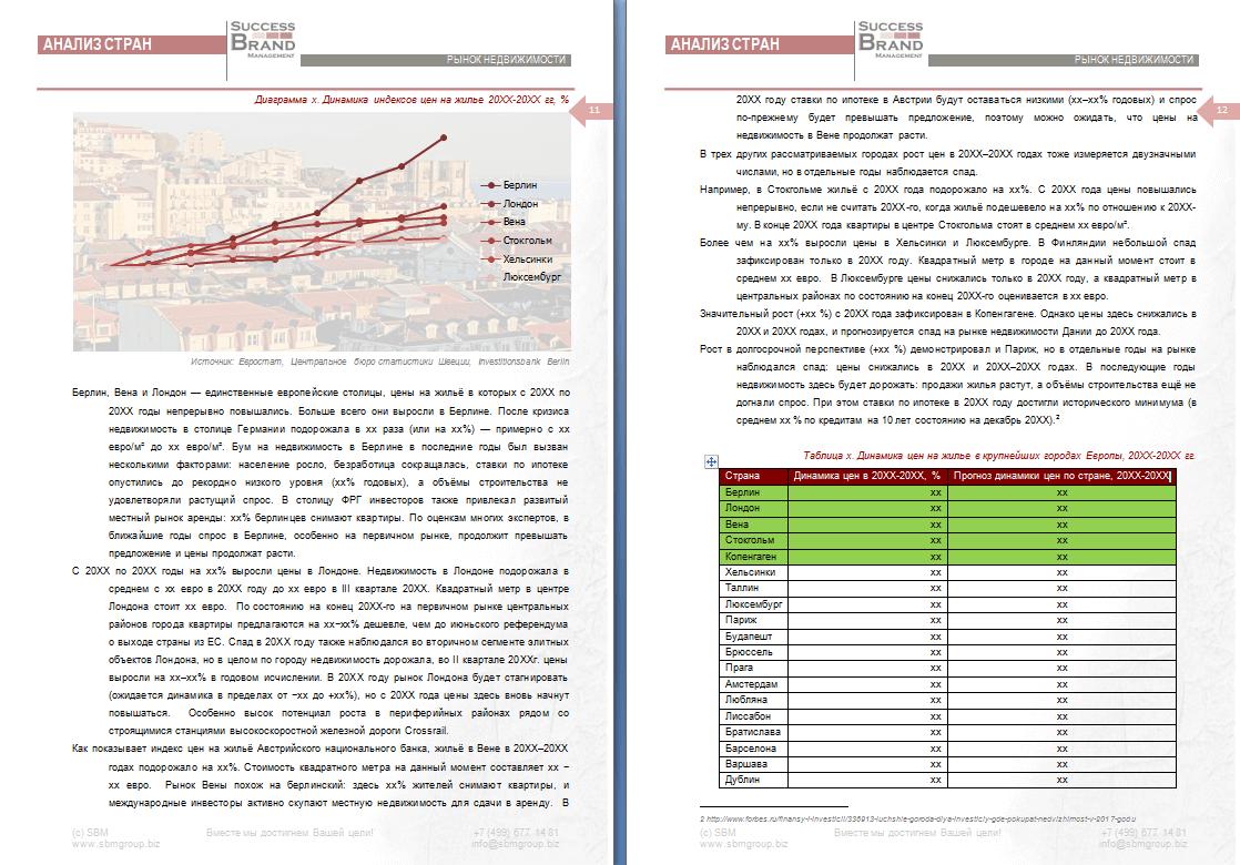 Анализ европейского рынка недвижимости
