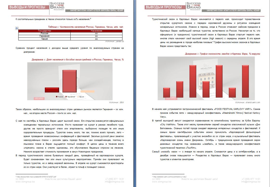 Анализ европейского рынка отелей