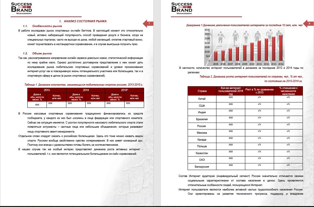 Анализ рынка частных онлайн соревнований