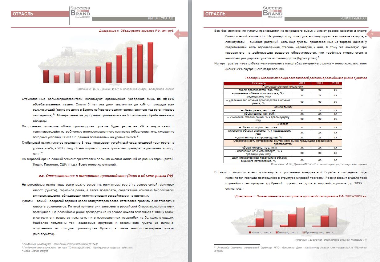 Анализ рынка гуминовых препаратов