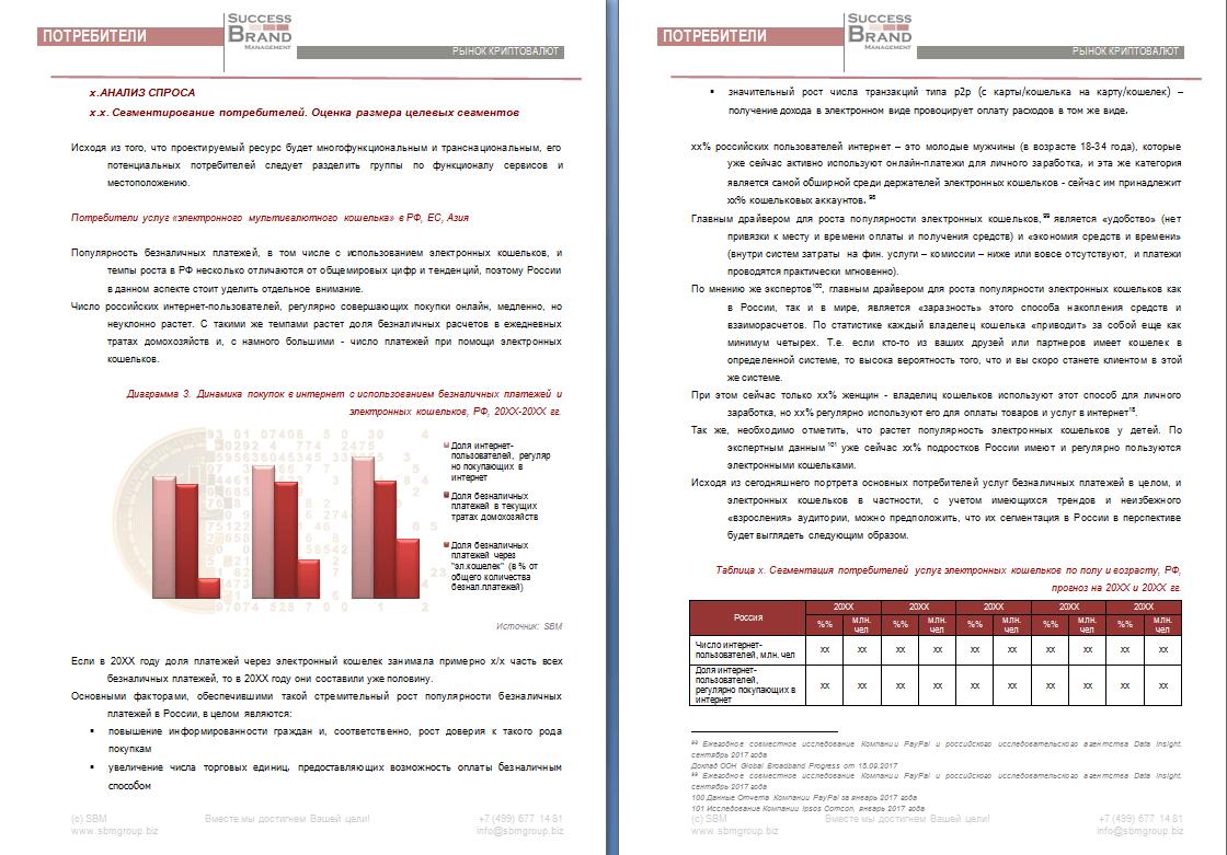 Анализ рынка криптоплатформ