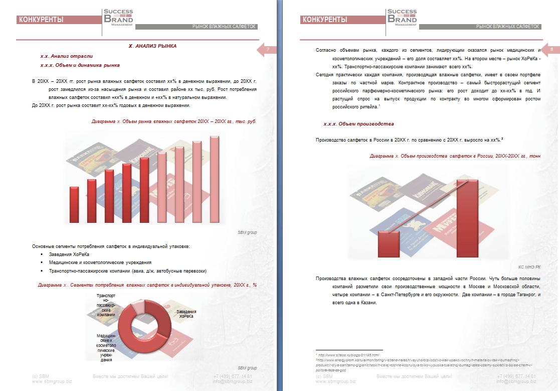 Анализ рынкавлажных салфеток