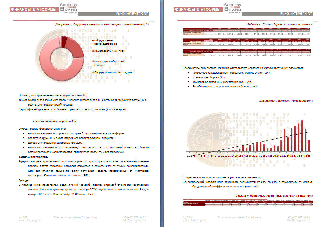 Анализ рынка органического земледелия