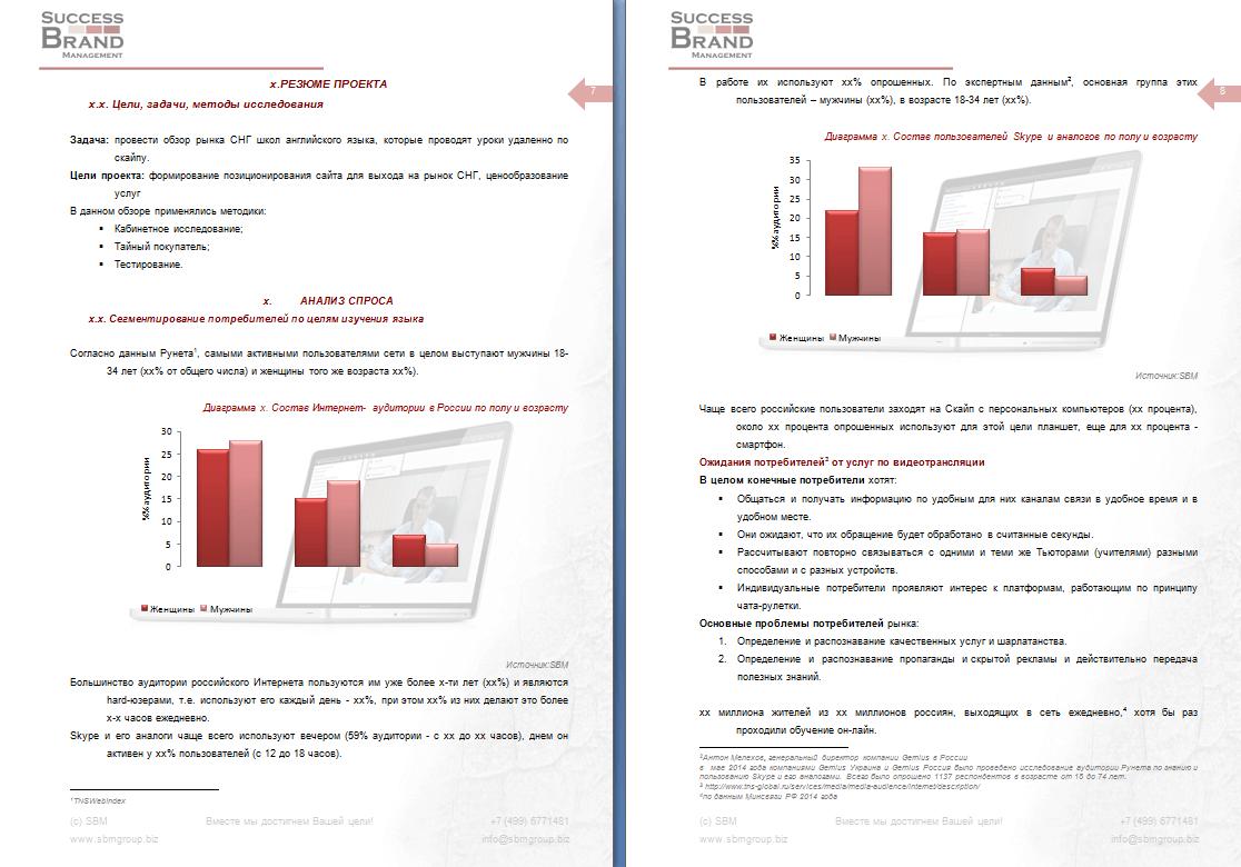 Анализ рынка онлайн школ английского языка