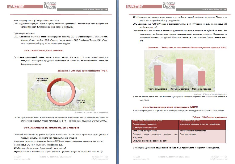 Анализ рынка козьх ферм России