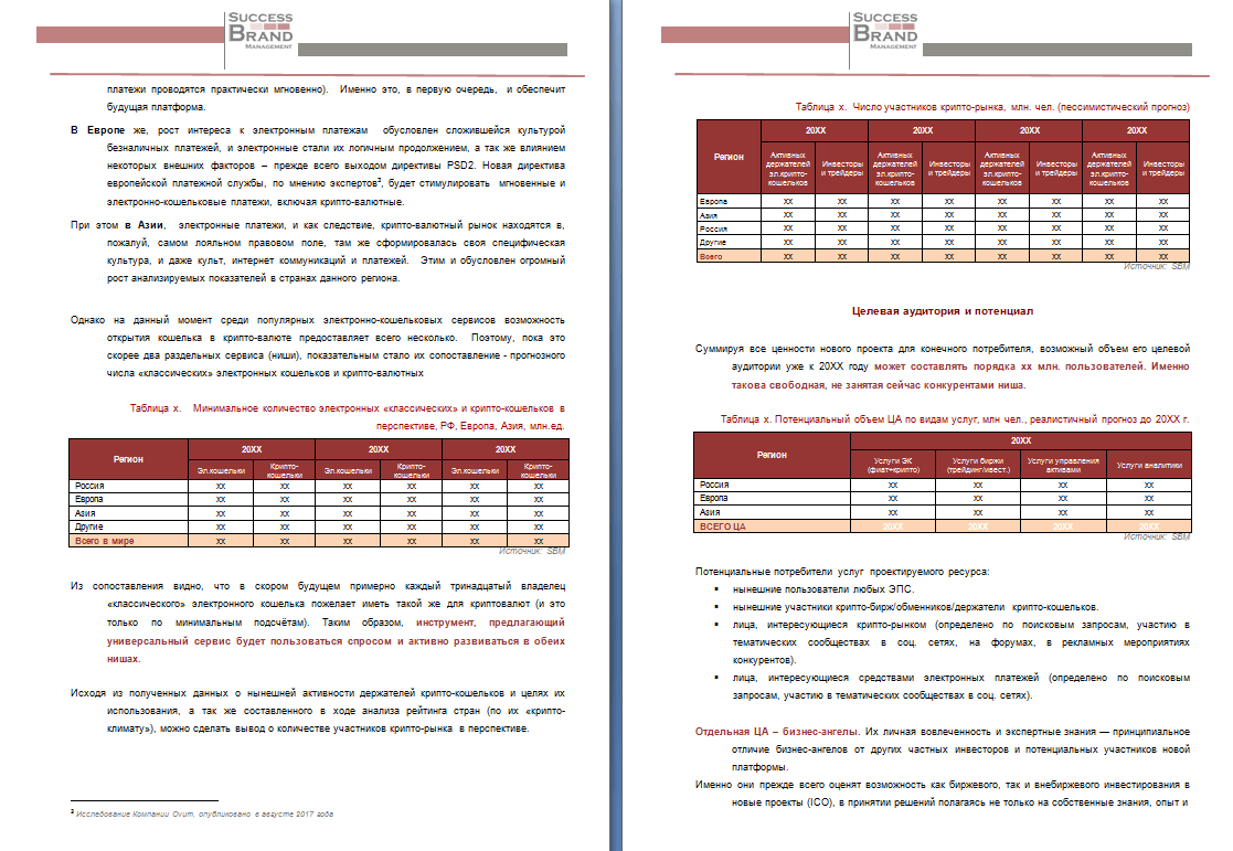 Анализ рынка бирж криптовалют