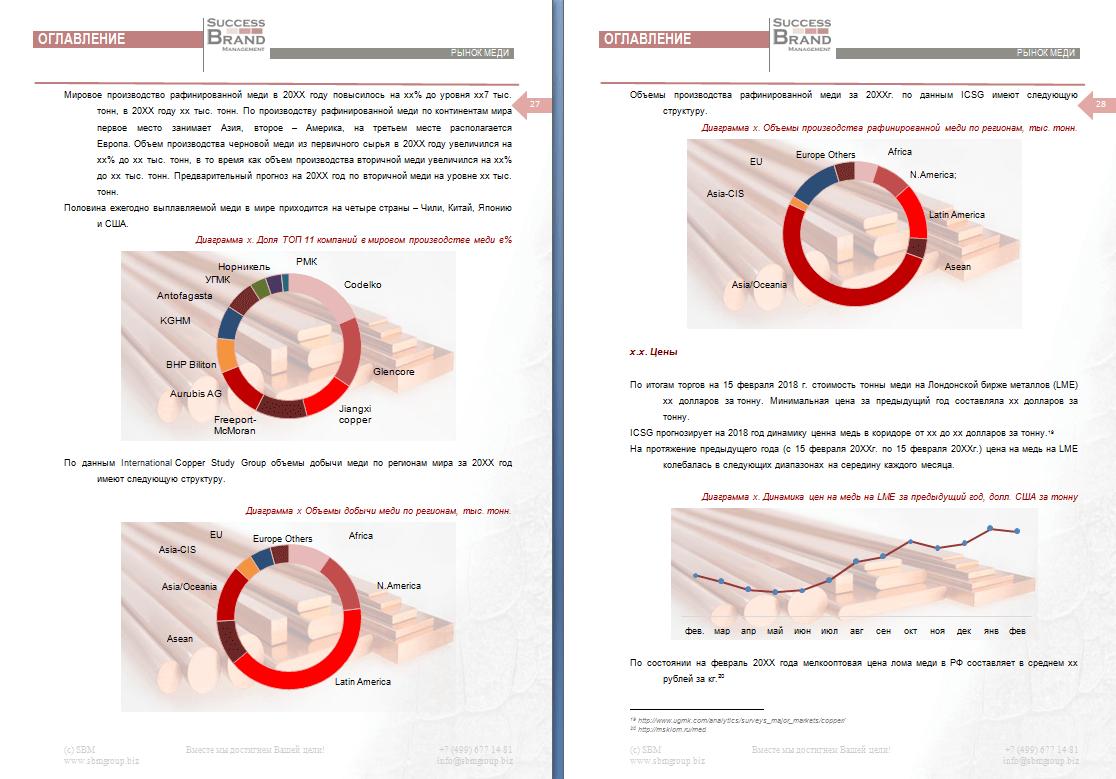 Анализ рынка меди