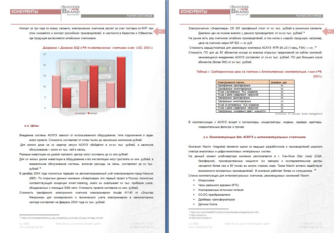 Исследование рынка электротехнического оборудования