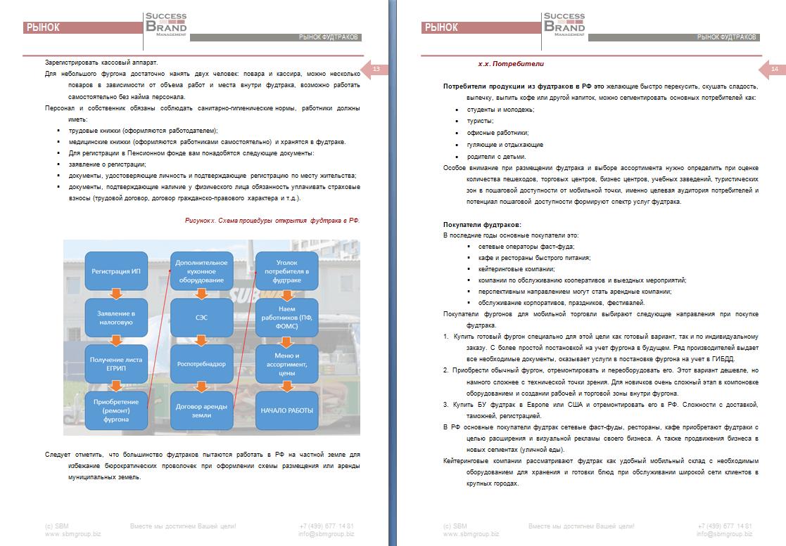 Анализ рынка фудтраков