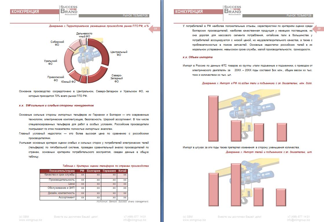 Анализ рынка тельферов