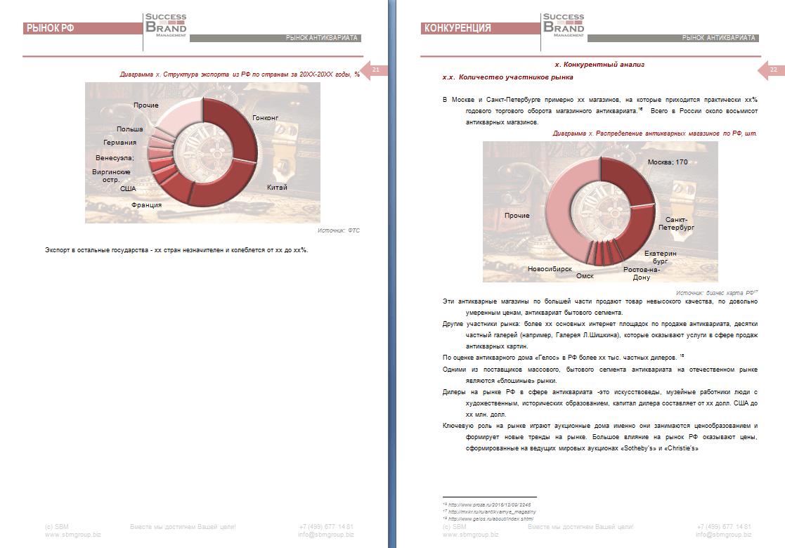 Анализ рынка антиквариата