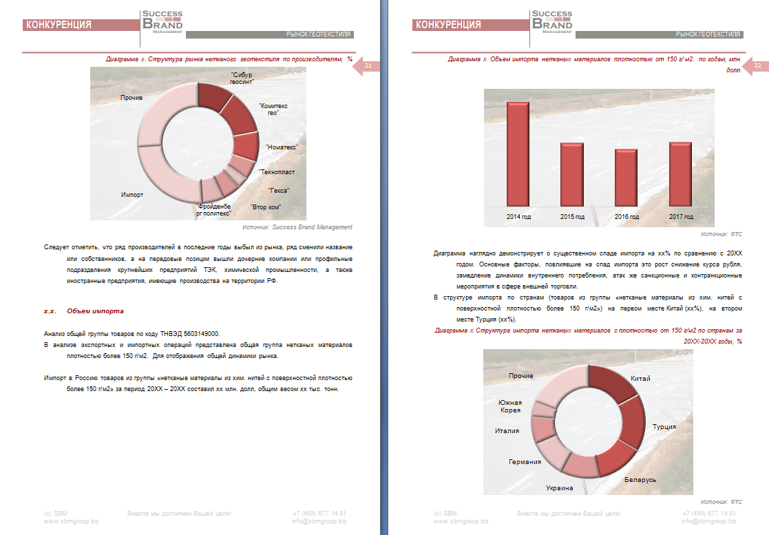 Анализ рынка нетканого геотекстиля