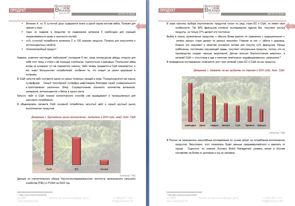 Анализ рынка капусты кейл