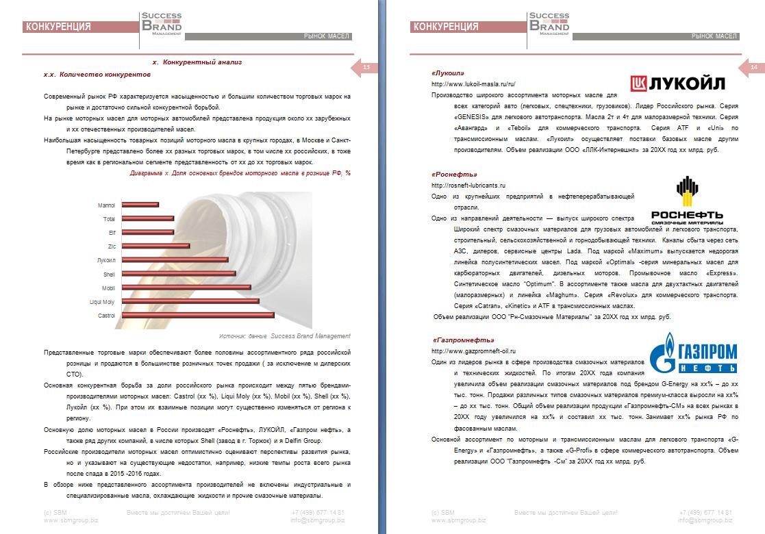 Анализ рынка моторных и трансмиссионных масел