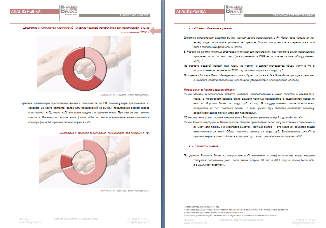 Анализ рынка пансионатов для престарелых людей