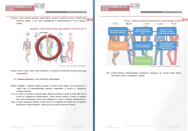 Анализ рынка приобретения одежды через соцсети