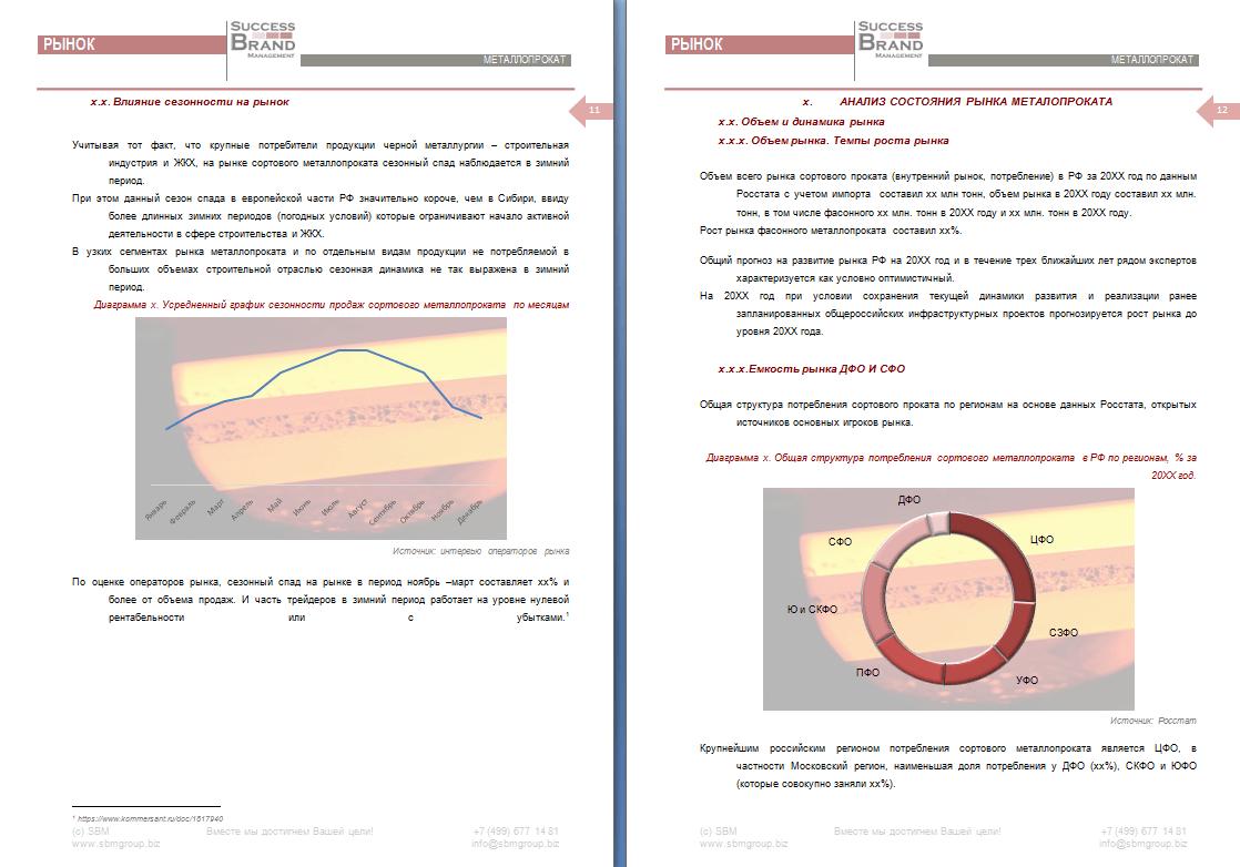 Анализ рынка металлопроката