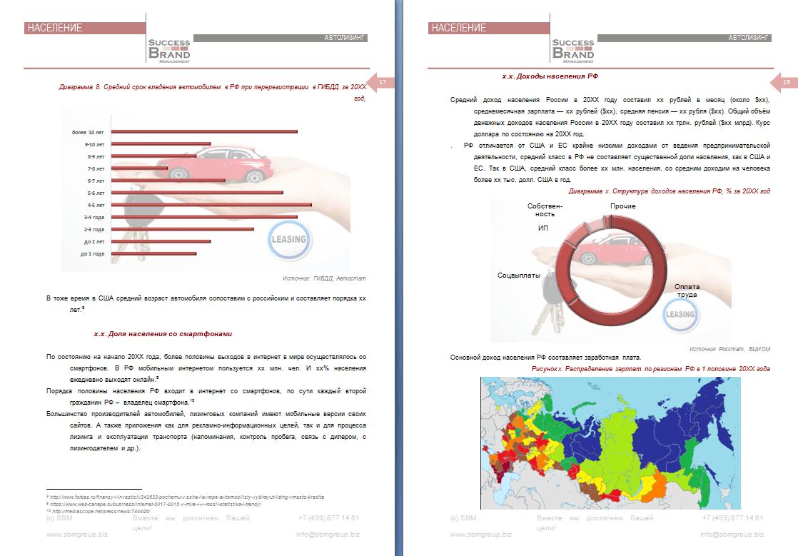Анализ рынка автолизинга
