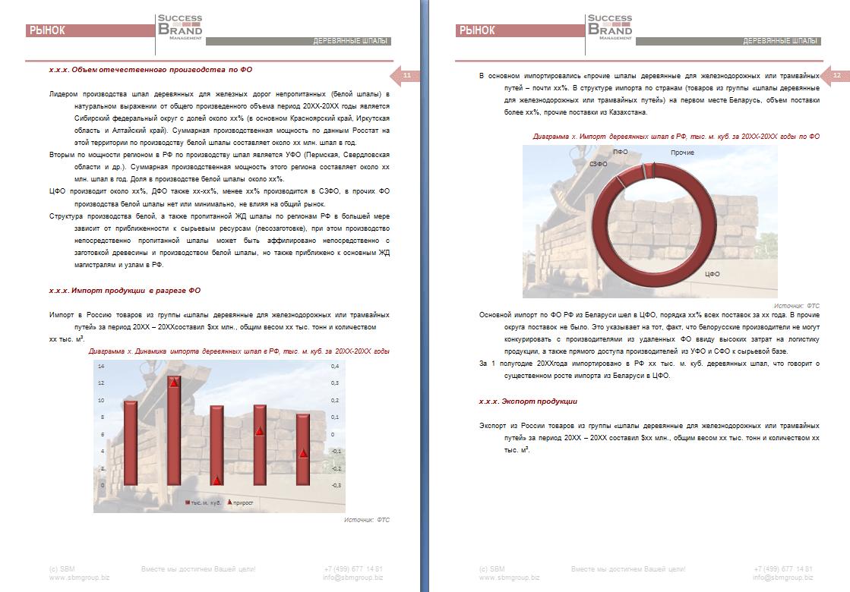Анализ рынка деревянной шпалы