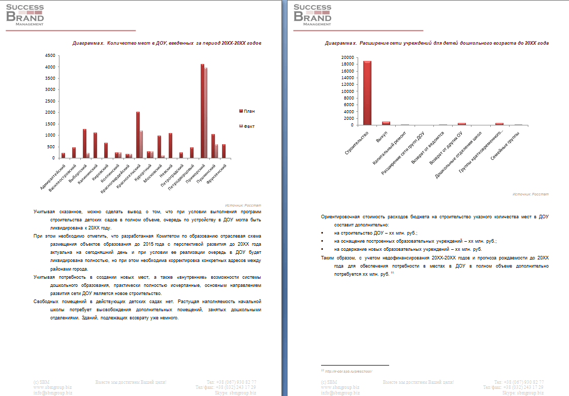 Анализ рынка детских садов
