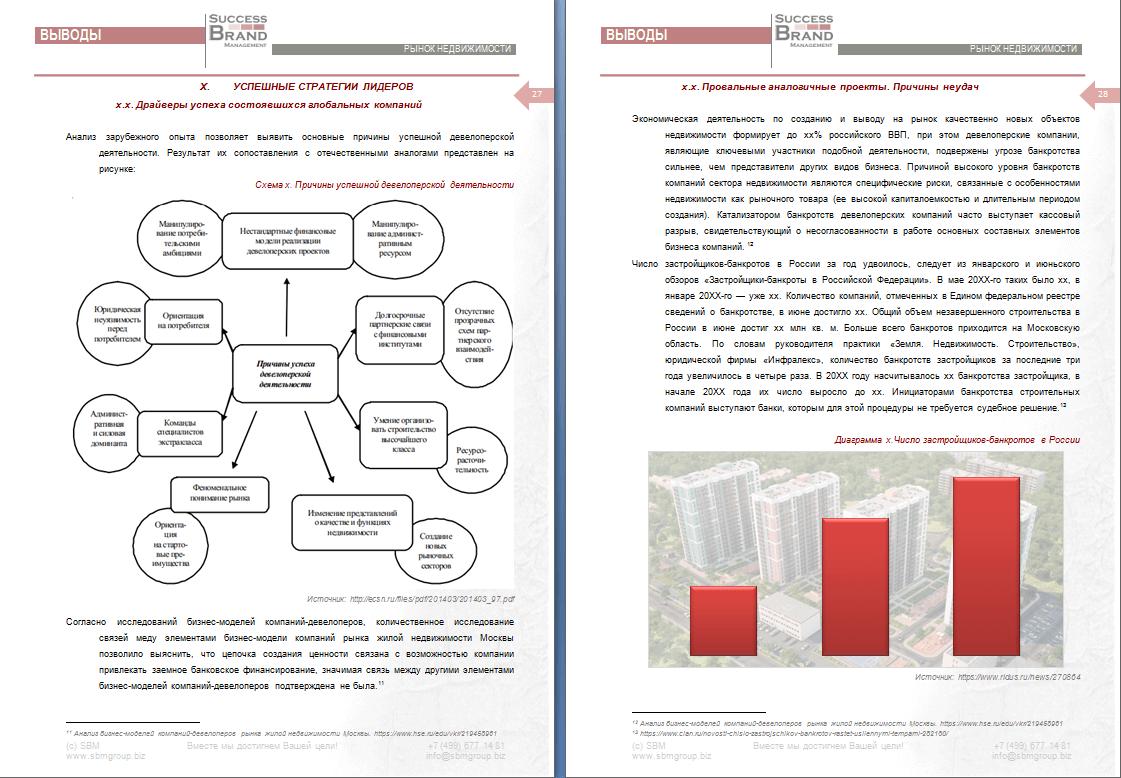 Анализ бизнес-моделей девелоперов