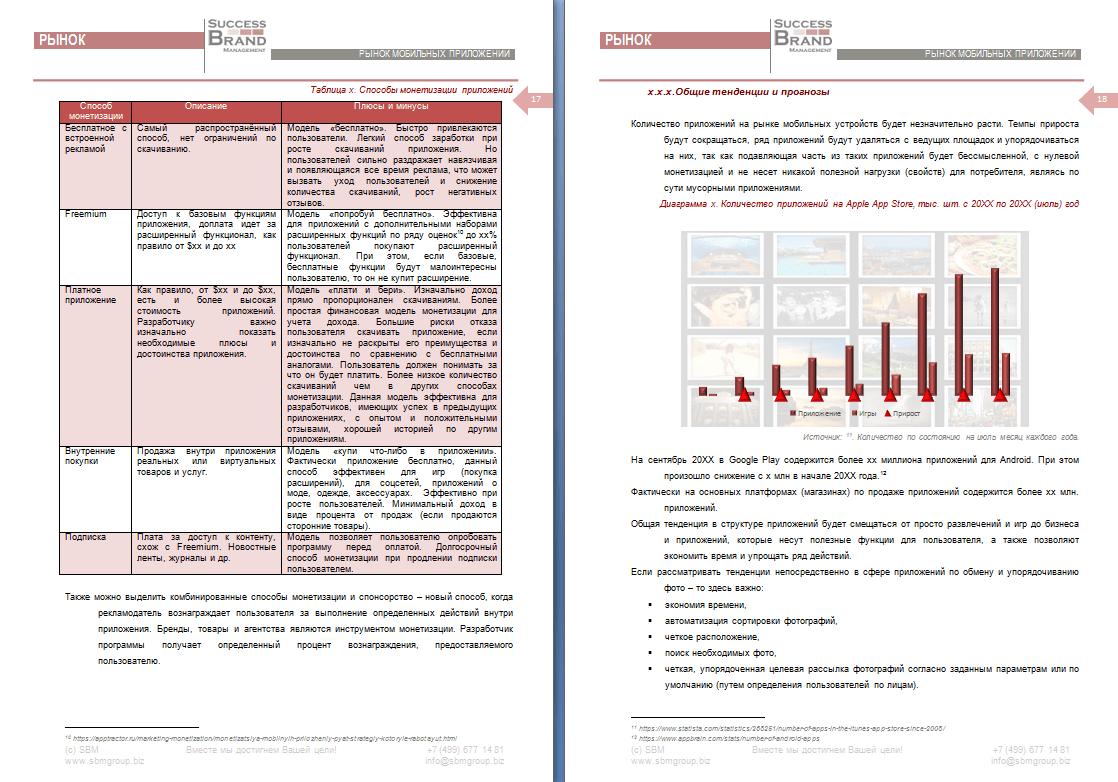 Анализ рынка мобильных приложений для обмена фото