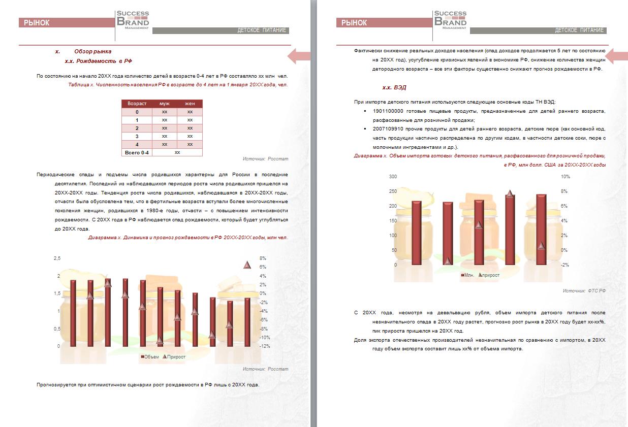 Анализ рынка молочных смесей