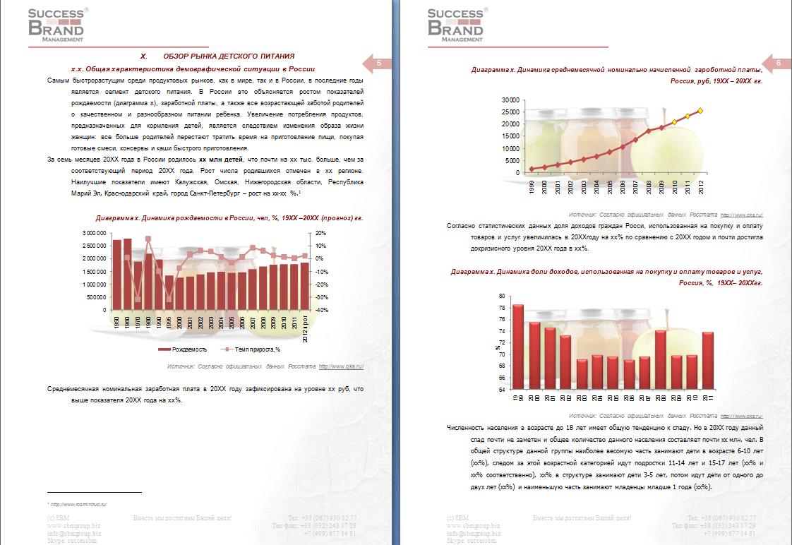 Анализ рынка детского питания