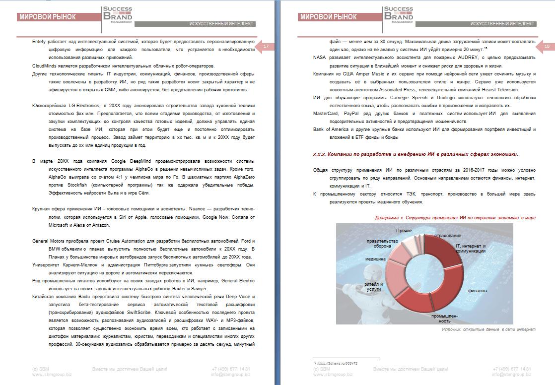 Анализ рынка искусственного интеллекта