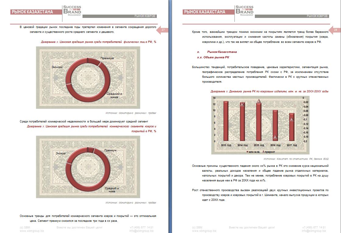 Анализ рынка ковровых изделий