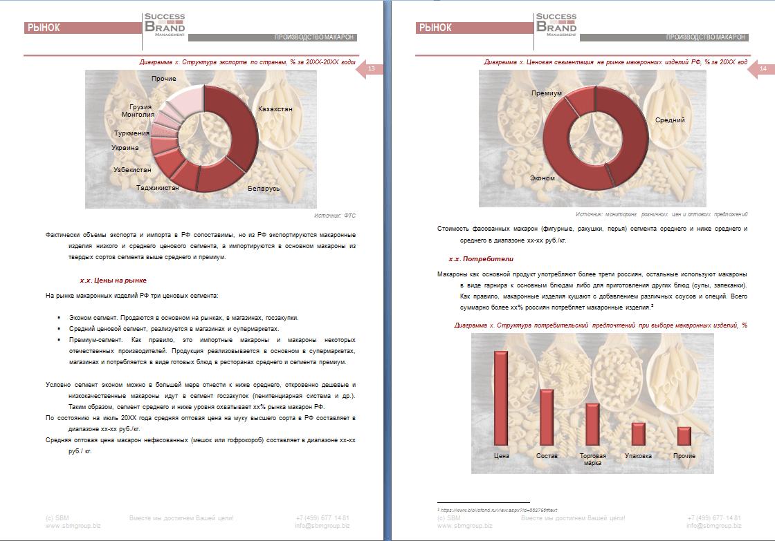 Анализ рынка макаронного производства