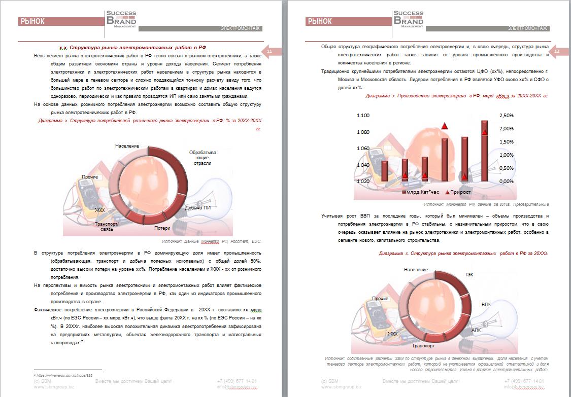 Анализ рынка электромонтажных работ