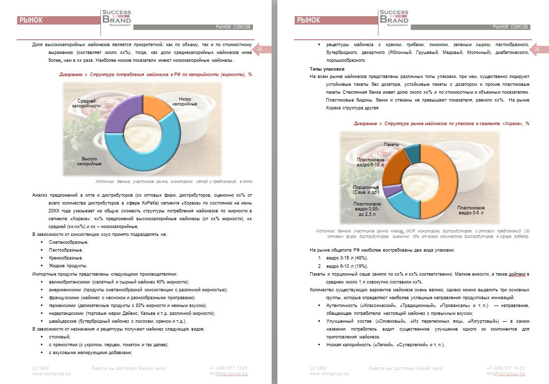 Анализ рынка соусов для HoReCa