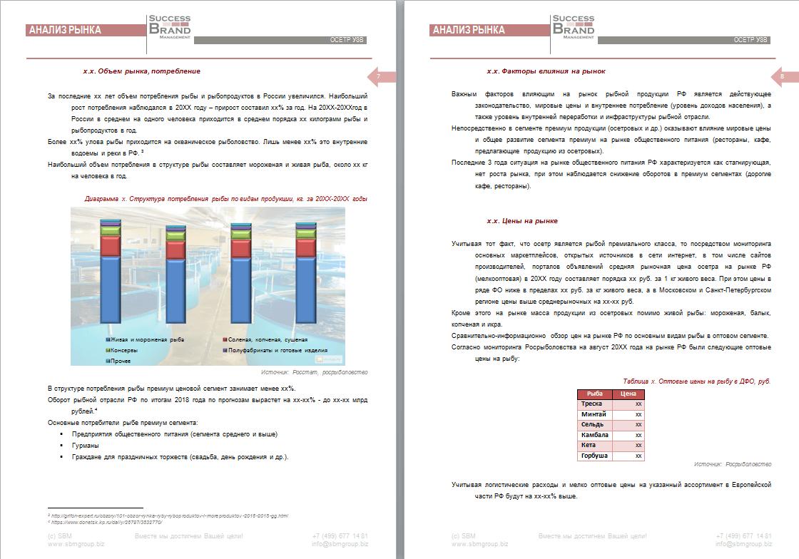 Анализ рынка осетровых рыб