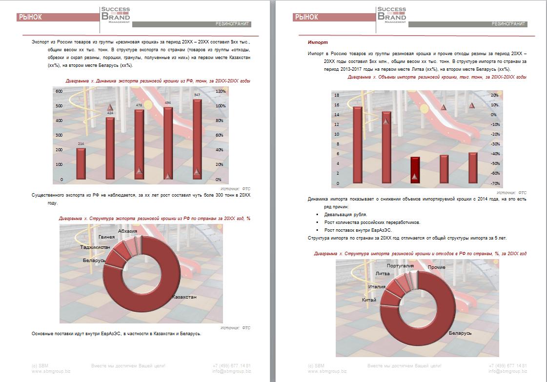 Анализ рынка покрытий из резиногранита